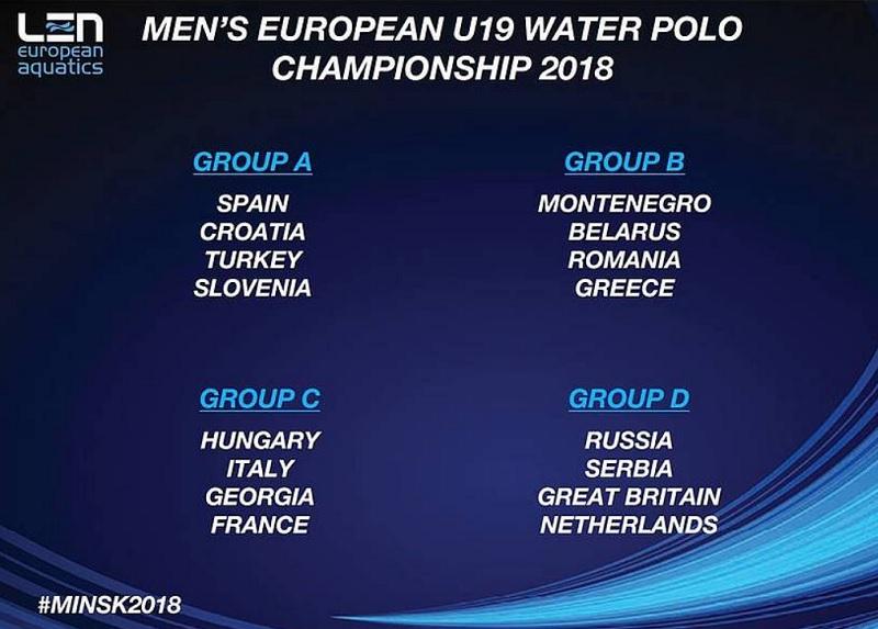 Žreb za Evropsko prvenstvo za igrače do 19 godina