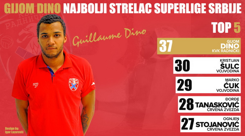 Gijom Dino, najbolji strelac Super lige 2018.