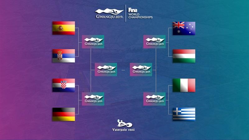 Četvrtfinale Svetskog prvenstva