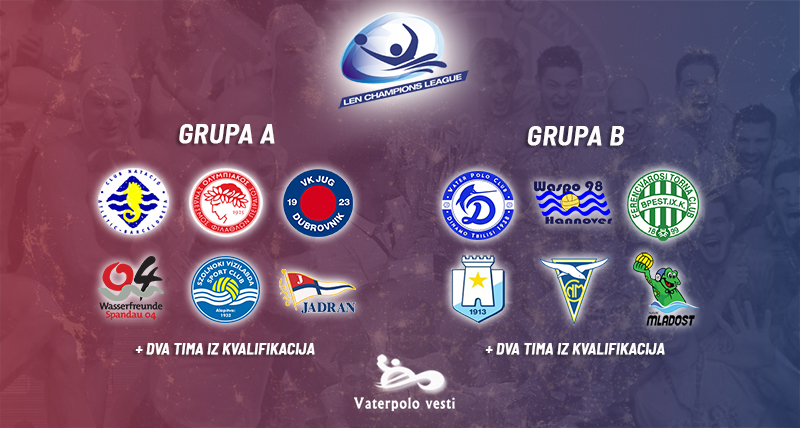 Grupna faza vaterpolo Lige šampiona