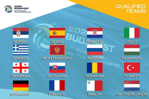 Evropsko prvenstvo u Budimpešti 2020.