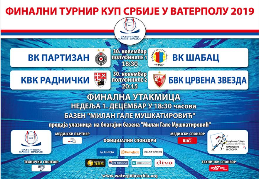 Kup Srbije 2019.