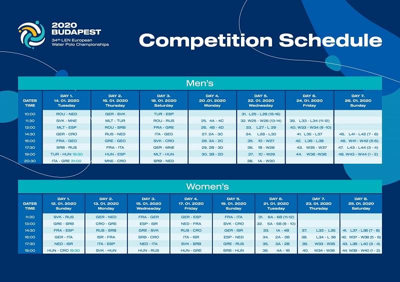 Raspored utakmica - Vaterpolo Evropsko prvenstvo, Budimpešta 2020.