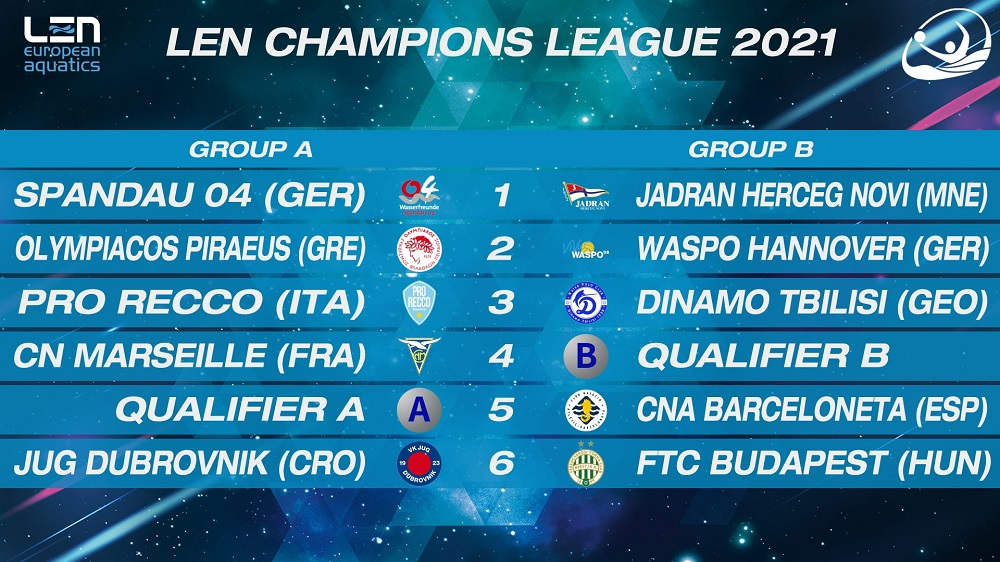 Vaterpolo Liga šampiona - Grupna faza