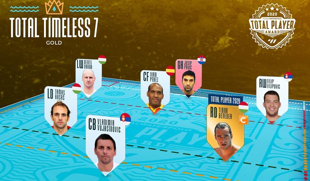 Total waterpolo izbor za najbolje u 21. veku