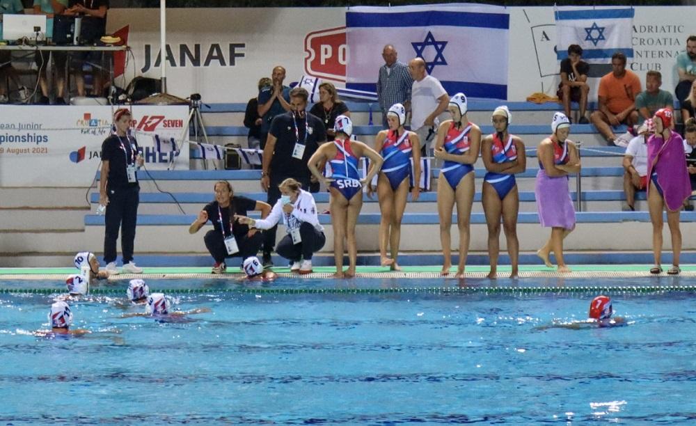 Mladje juniorke 2004 Srbija EP 2021